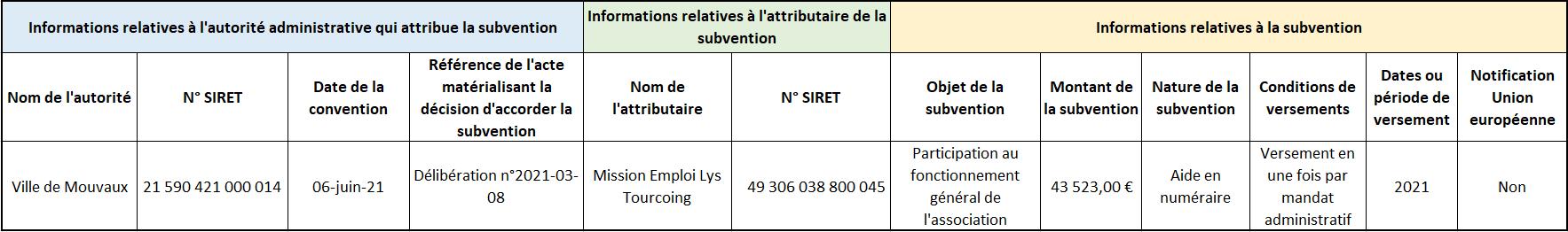 subvention_aux_associations